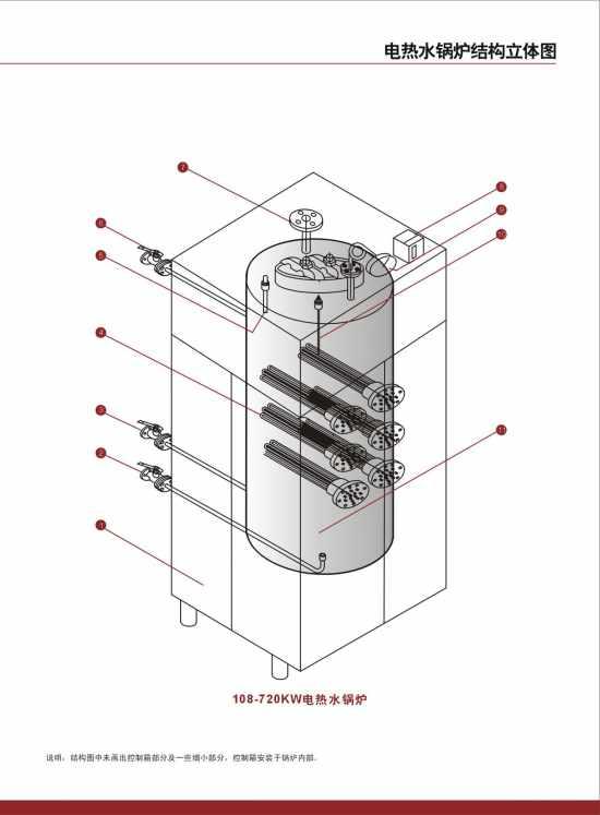 电热水锅炉结构立体图