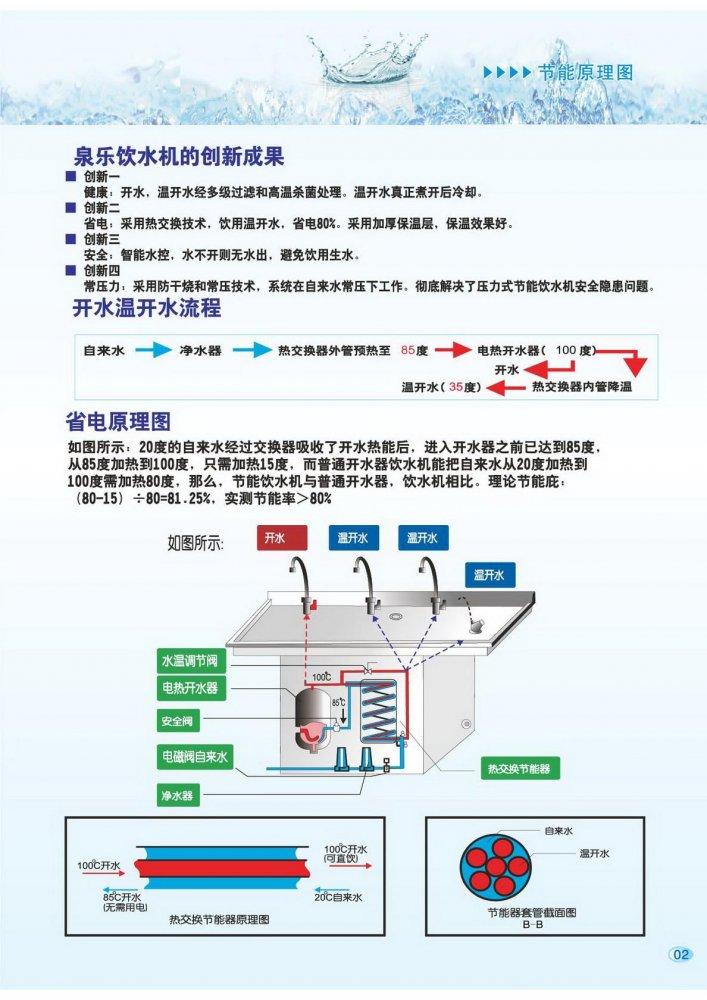 饮水机节水 省电 标识 图 饮水机 直 饮水机 弯管龙